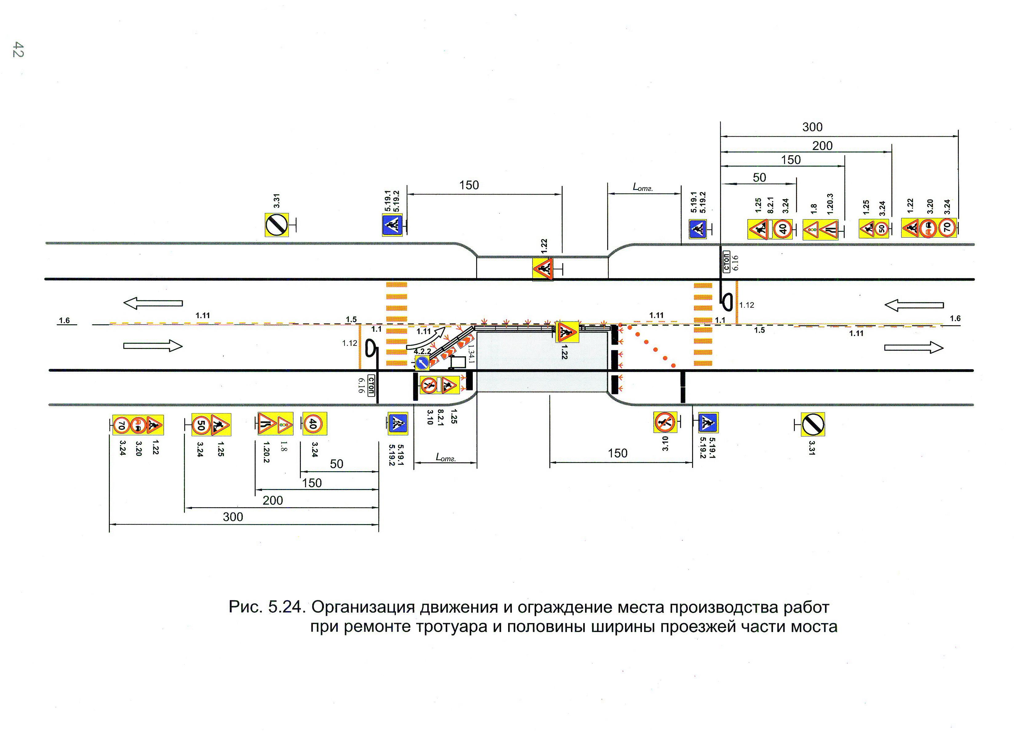 Схема дислокации дорожных знаков и разметки фото 6